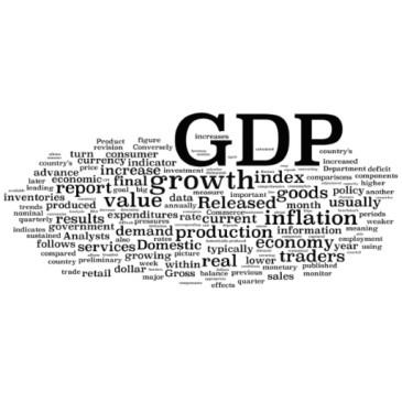 ВВП (GDP) – валовый внутренний продукт