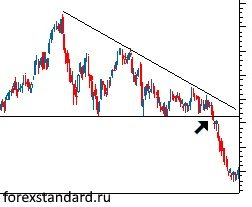 descending-triangle