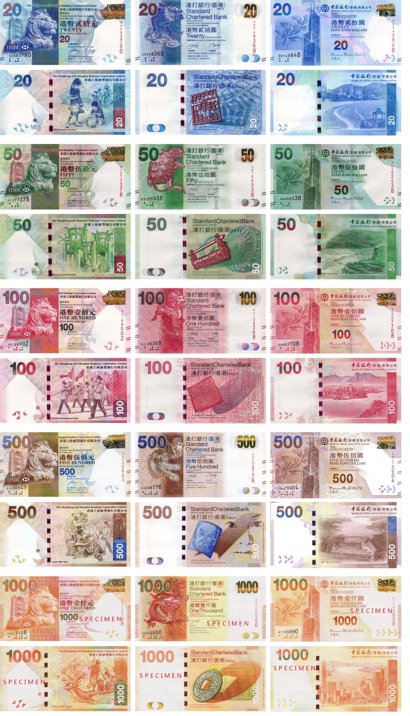 Банкноты Гонконгский доллар ФОТО