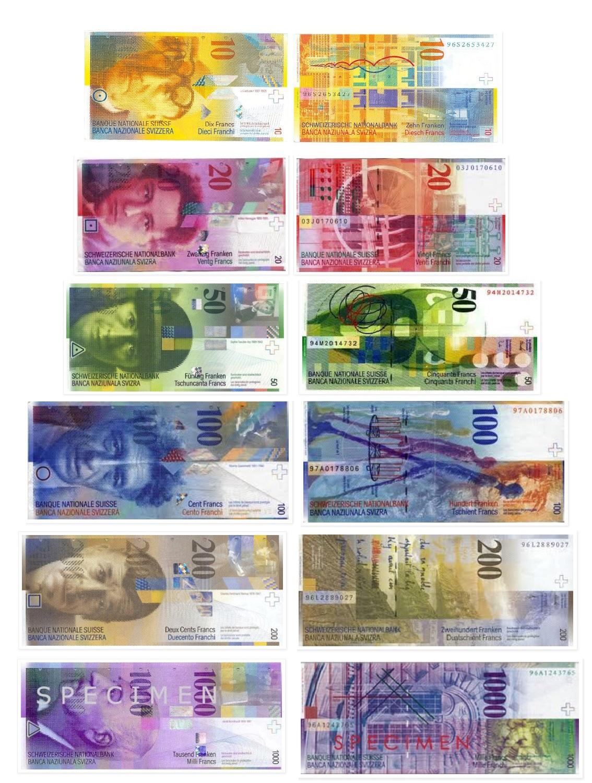 Банкноты Швейцарского франка ФОТО