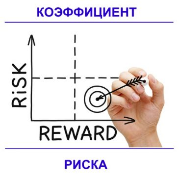 Коэффициент риска